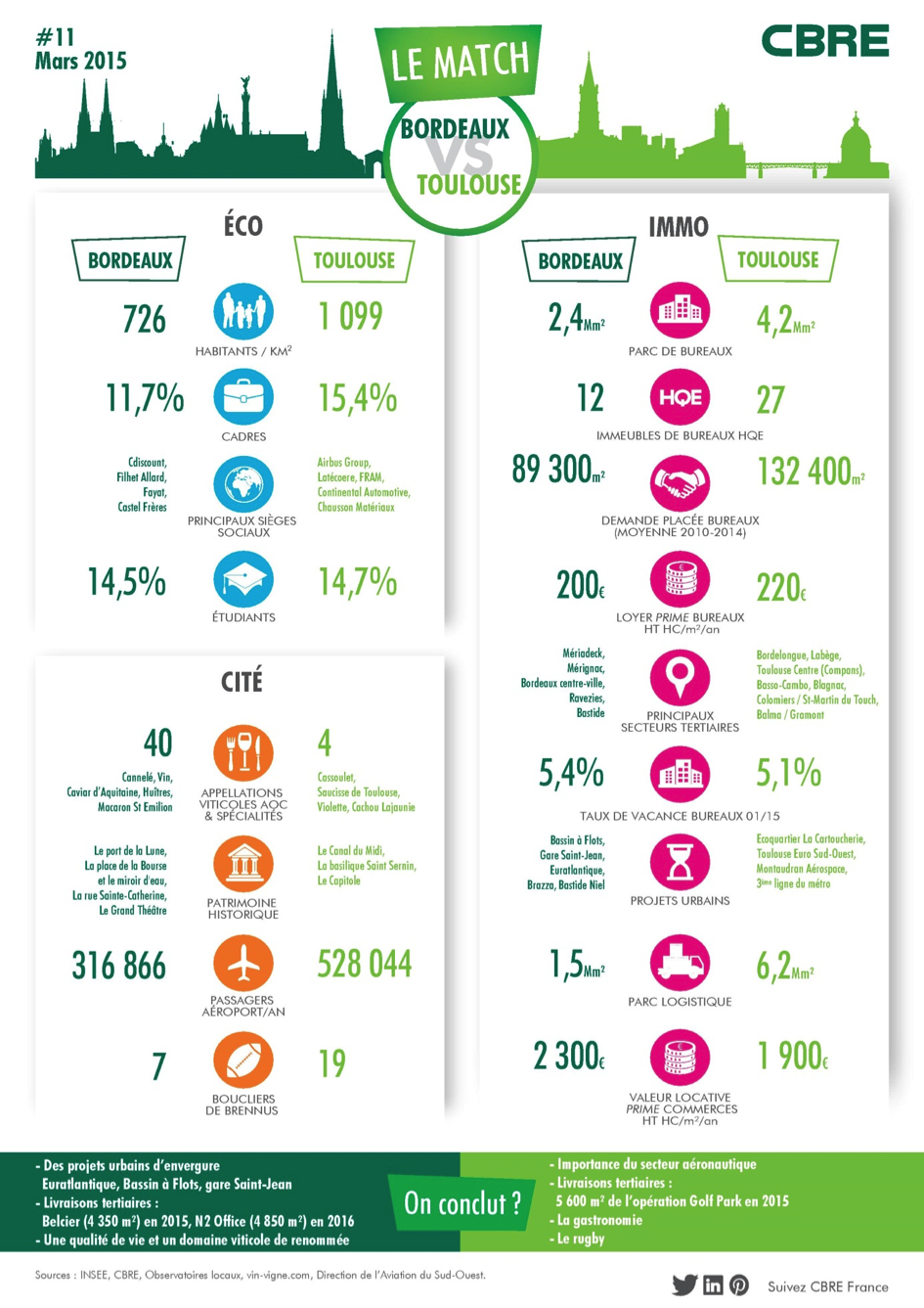 infographiste toulouse